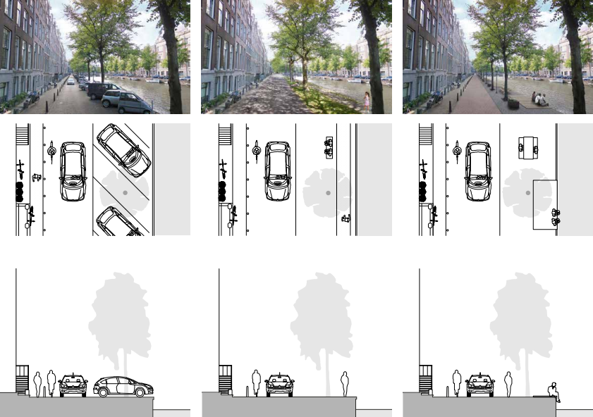 Different scenario's for a walkable canal: (1) current situation, (2) green strip, (3) boulevard (Source: Louise de Hullu)