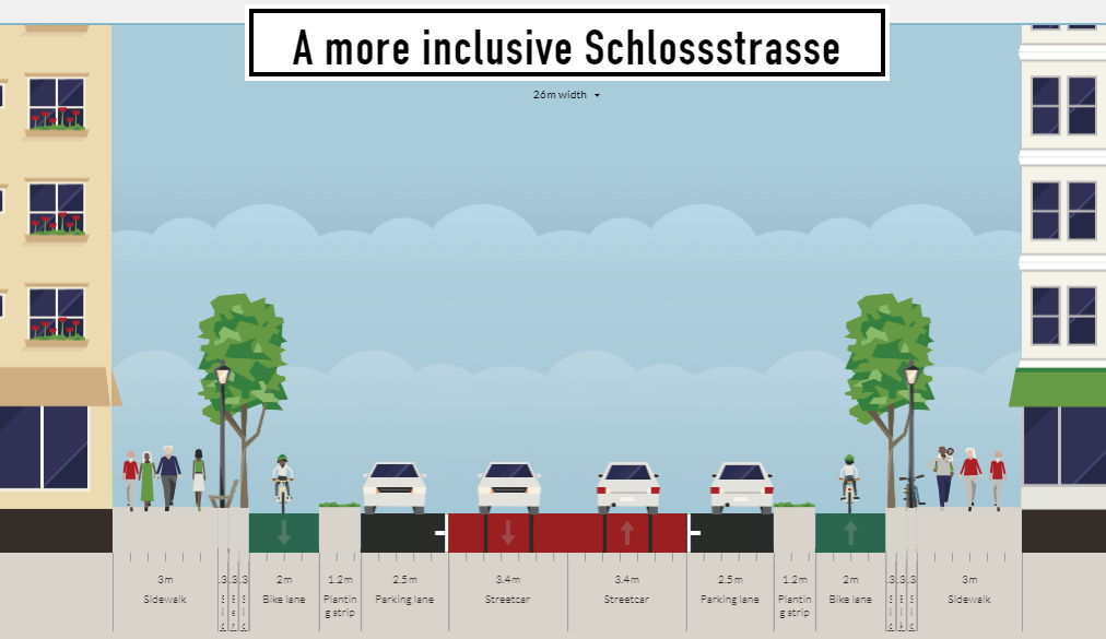 Schlossstrasse - How it could be (with thanks to Choi Seungmin and the REStreet:app)
