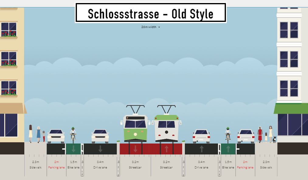Schlossstrasse - How it is now (own visualisations, with thanks to Choi Seungmin and the RE:Street App)