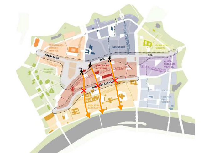 Different parts in the city centre (source: Planungsamt, 2010) - visualised paths my own