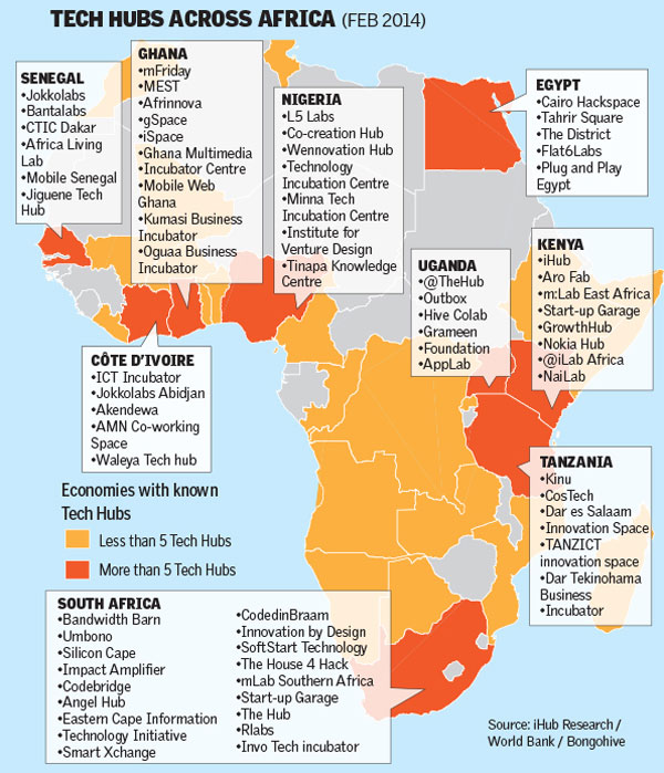 Tech Hubs Across Africa